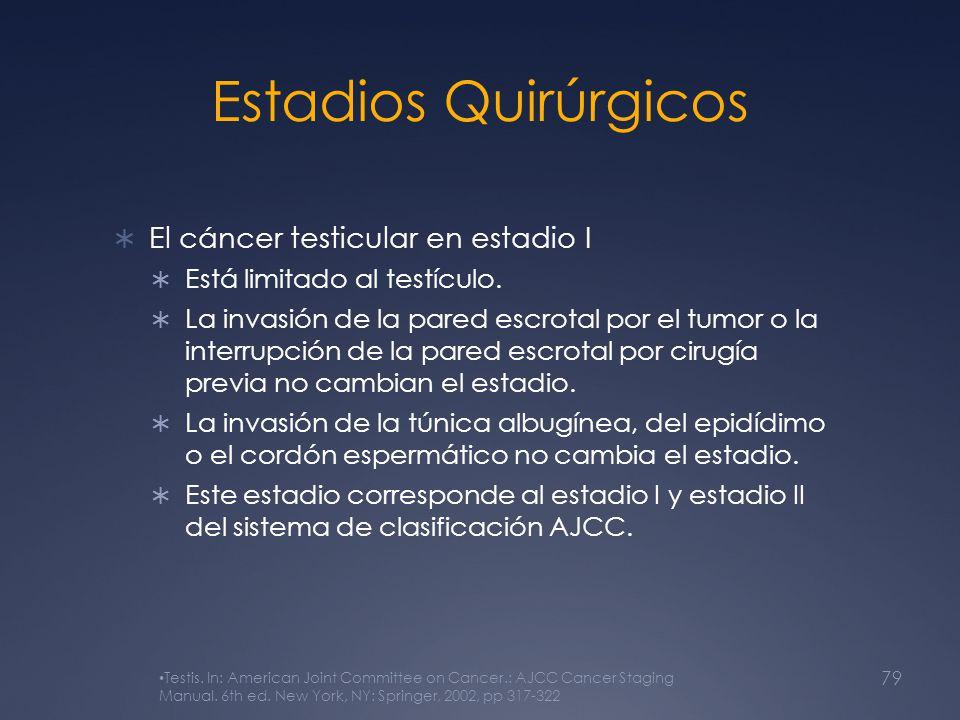Estadios Quirúrgicos El cáncer testicular en estadio I Está limitado al testículo. La invasión de la pared escrotal por el tumor o la interrupción de
