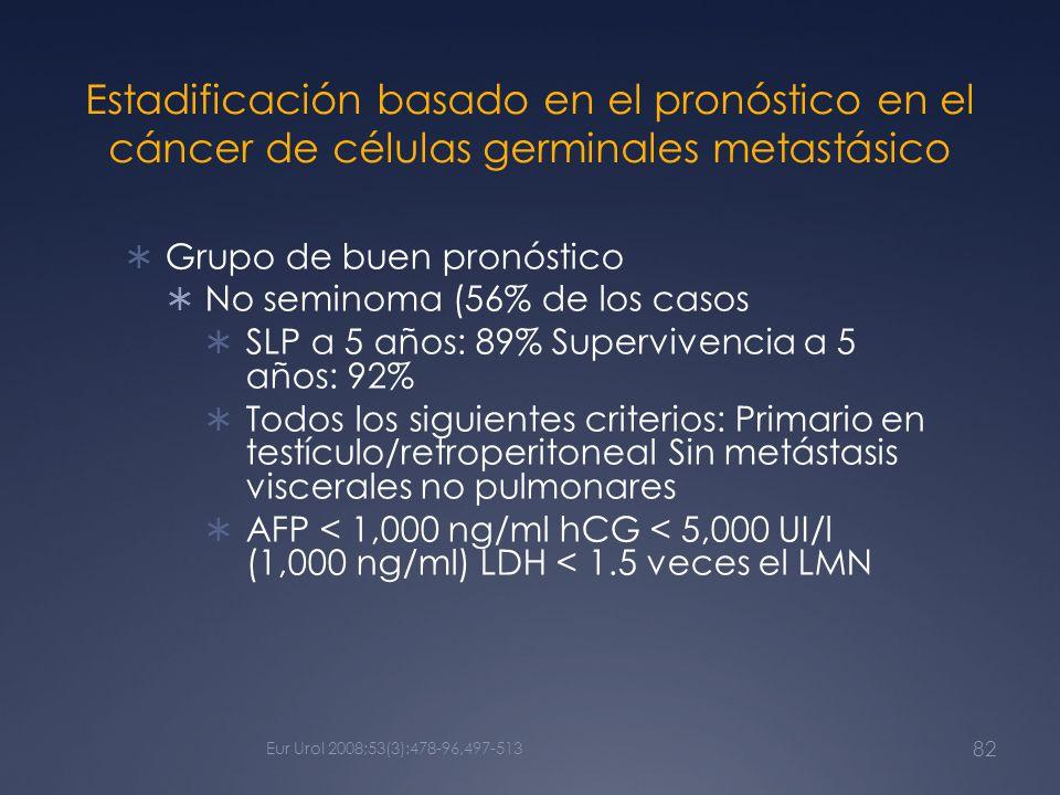 Estadificación basado en el pronóstico en el cáncer de células germinales metastásico Grupo de buen pronóstico No seminoma (56% de los casos SLP a 5 a