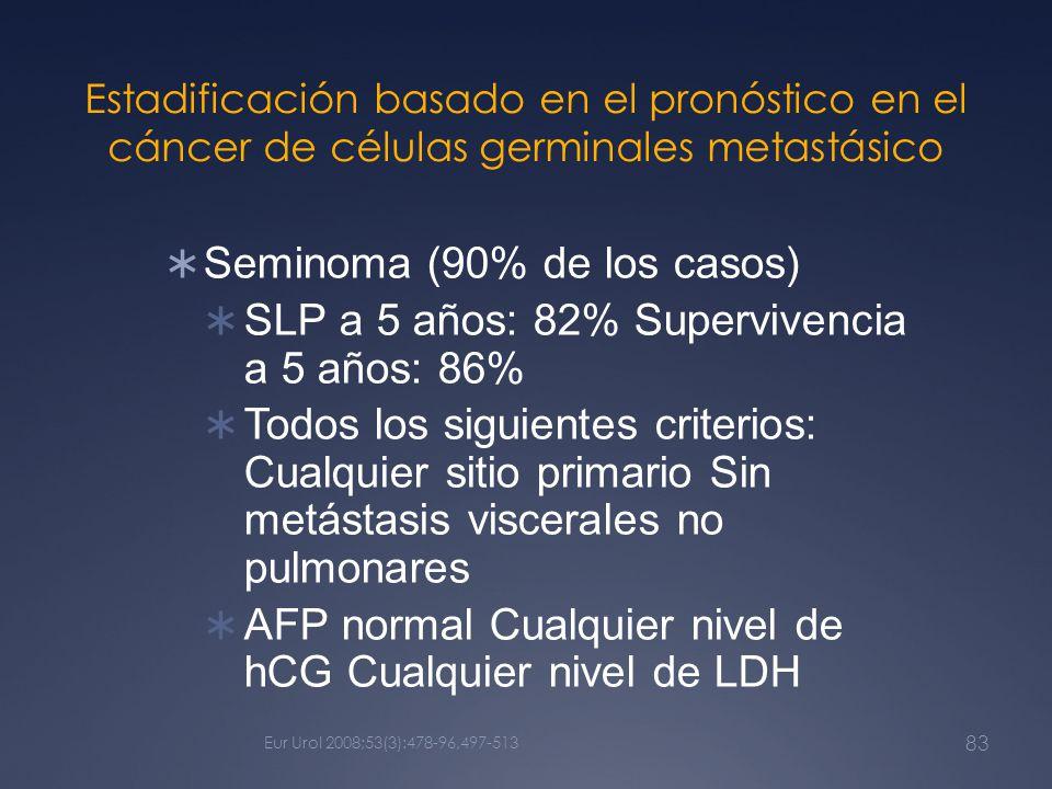 Estadificación basado en el pronóstico en el cáncer de células germinales metastásico Seminoma (90% de los casos) SLP a 5 años: 82% Supervivencia a 5