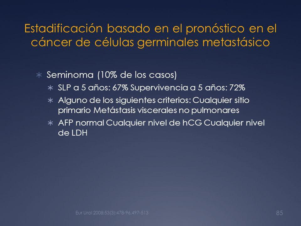 Estadificación basado en el pronóstico en el cáncer de células germinales metastásico Seminoma (10% de los casos) SLP a 5 años: 67% Supervivencia a 5