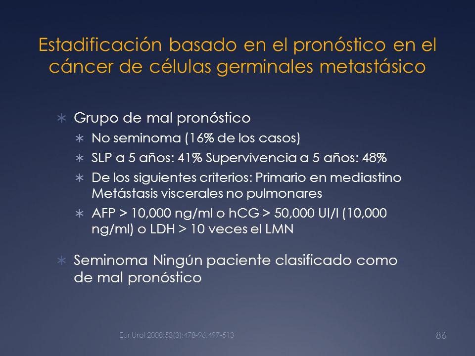 Grupo de mal pronóstico No seminoma (16% de los casos) SLP a 5 años: 41% Supervivencia a 5 años: 48% De los siguientes criterios: Primario en mediasti