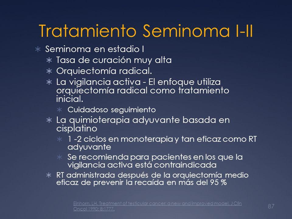 Tratamiento Seminoma I-II Seminoma en estadio I Tasa de curación muy alta Orquiectomía radical. La vigilancia activa - El enfoque utiliza orquiectomía