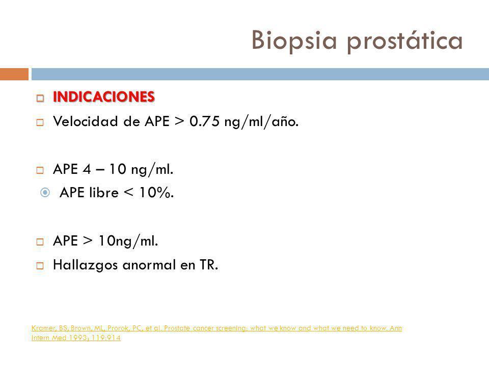 Biopsia prostática INDICACIONES INDICACIONES Velocidad de APE > 0.75 ng/ml/año. APE 4 – 10 ng/ml. APE libre < 10%. APE > 10ng/ml. Hallazgos anormal en