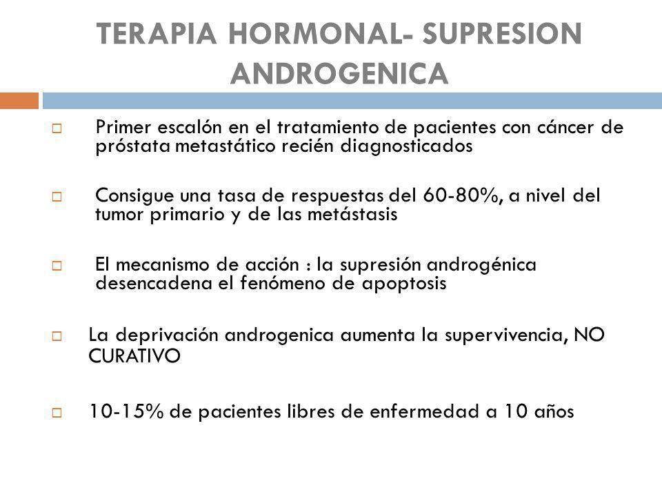 TERAPIA HORMONAL- SUPRESION ANDROGENICA Primer escalón en el tratamiento de pacientes con cáncer de próstata metastático recién diagnosticados Consigue una tasa de respuestas del 60-80%, a nivel del tumor primario y de las metástasis El mecanismo de acción : la supresión androgénica desencadena el fenómeno de apoptosis La deprivación androgenica aumenta la supervivencia, NO CURATIVO 10-15% de pacientes libres de enfermedad a 10 años
