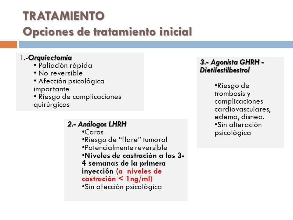 TRATAMIENTO Opciones de tratamiento inicial Orquiectomia 1.-Orquiectomia Paliación rápida No reversible Afección psicológica importante Riesgo de comp