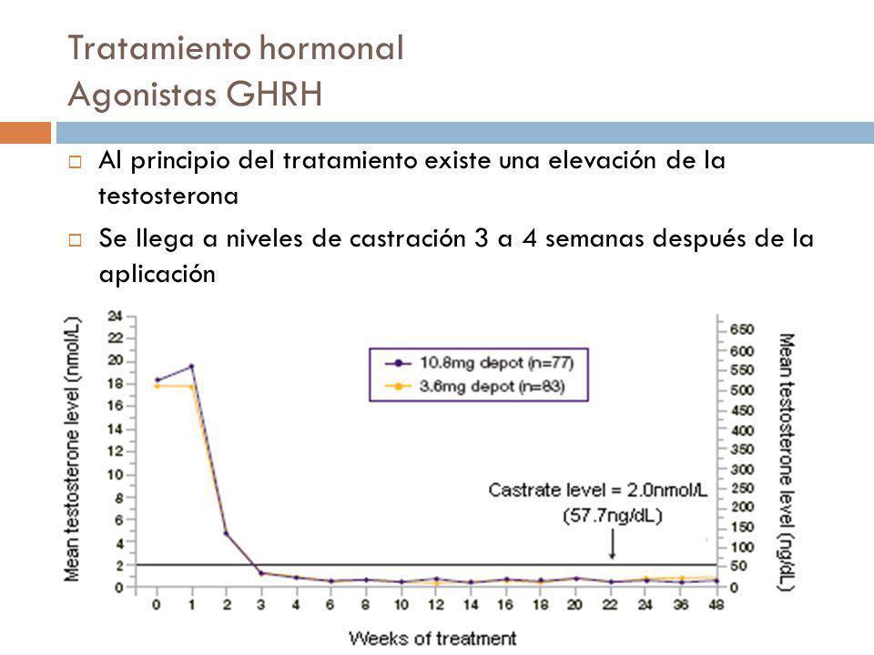 Tratamiento hormonal Agonistas GHRH Al principio del tratamiento existe una elevación de la testosterona Se llega a niveles de castración 3 a 4 semanas después de la aplicación Moral et al.