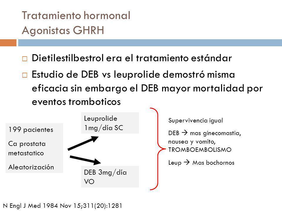 Tratamiento hormonal Agonistas GHRH Dietilestilbestrol era el tratamiento estándar Estudio de DEB vs leuprolide demostró misma eficacia sin embargo el DEB mayor mortalidad por eventos tromboticos 199 pacientes Ca prostata metastatico Aleatorización Leuprolide 1mg/día SC DEB 3mg/día VO Supervivencia igual DEB mas ginecomastia, nausea y vomito, TROMBOEMBOLISMO Leup Mas bochornos N Engl J Med 1984 Nov 15;311(20):1281