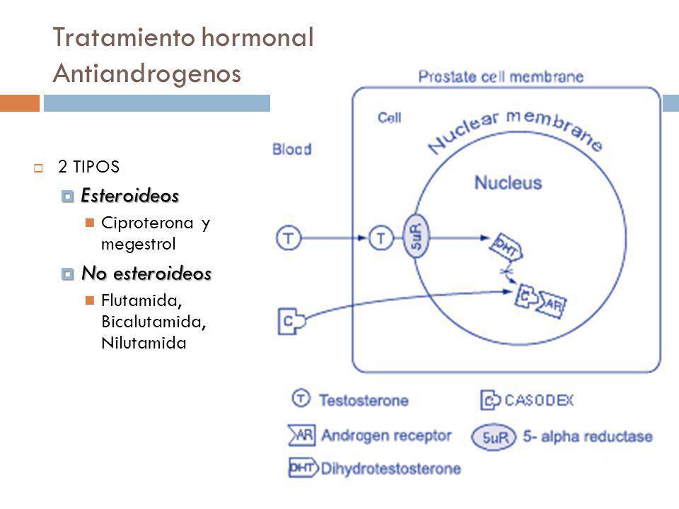 Tratamiento hormonal Antiandrogenos 2 TIPOS Esteroideos Esteroideos Ciproterona y megestrol No esteroideos No esteroideos Flutamida, Bicalutamida, Nilutamida