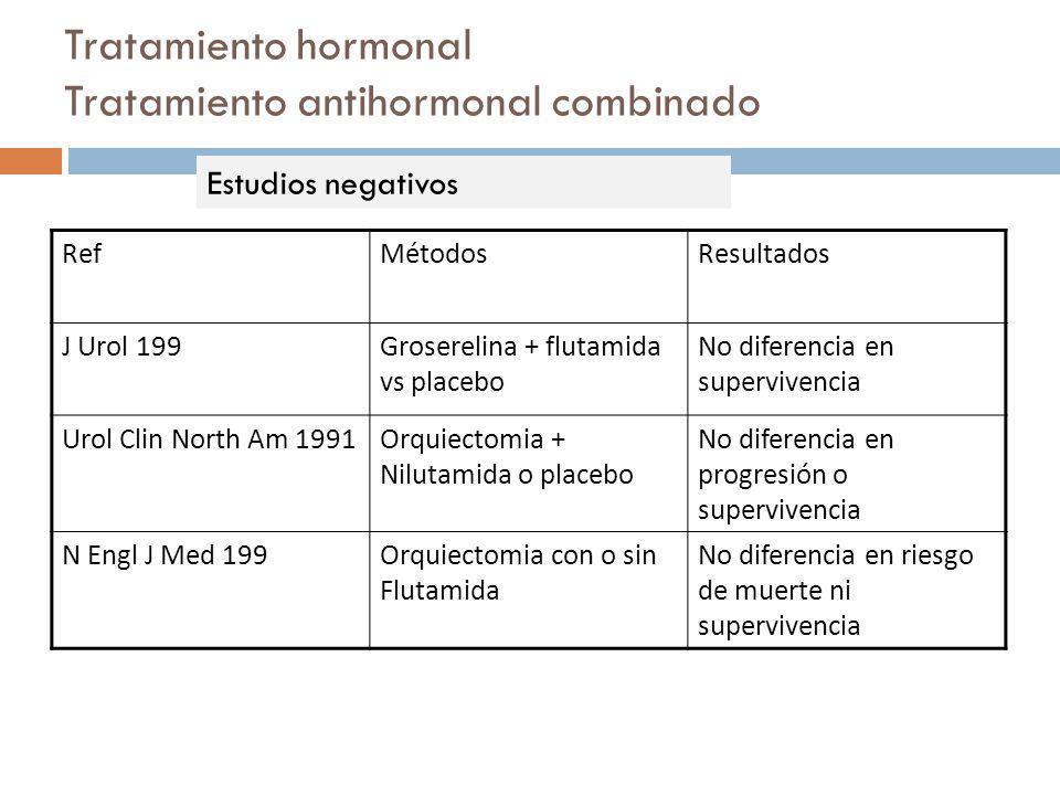 Tratamiento hormonal Tratamiento antihormonal combinado RefMétodosResultados J Urol 199Groserelina + flutamida vs placebo No diferencia en supervivenc