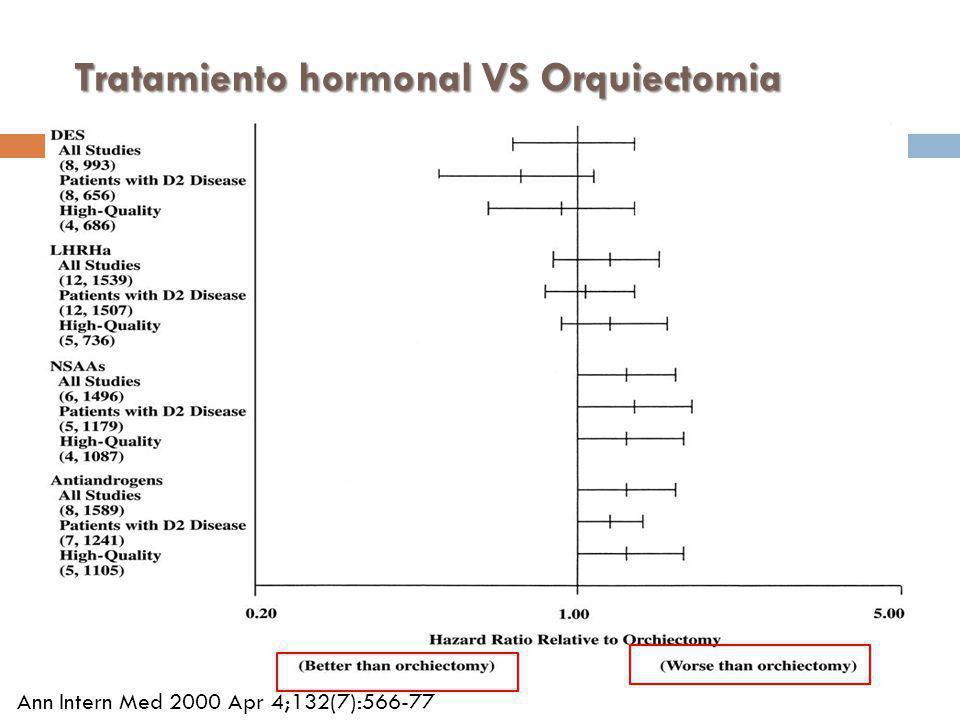 Tratamiento hormonal VS Orquiectomia Ann Intern Med 2000 Apr 4;132(7):566-77
