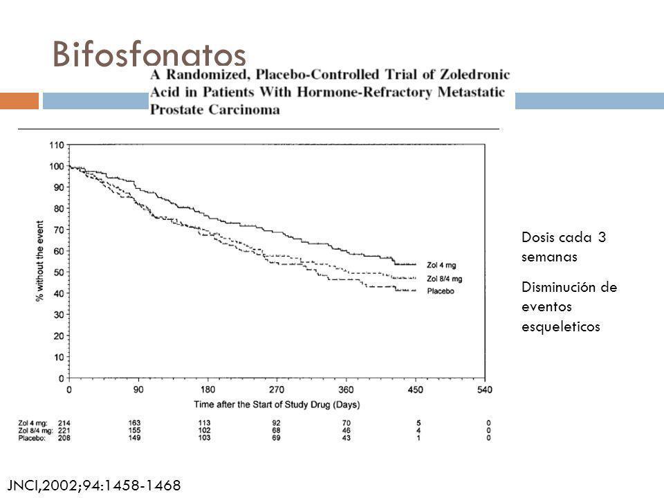 Bifosfonatos Dosis cada 3 semanas Disminución de eventos esqueleticos JNCI,2002;94:1458-1468