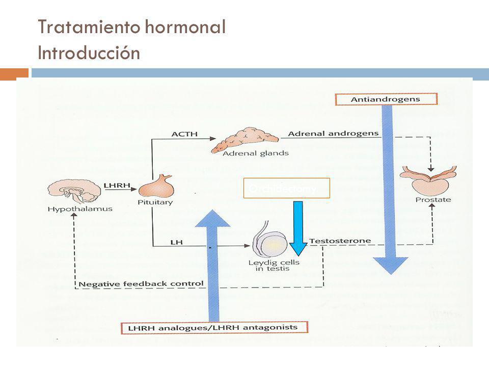 Tratamiento hormonal Introducción Orchidectomy