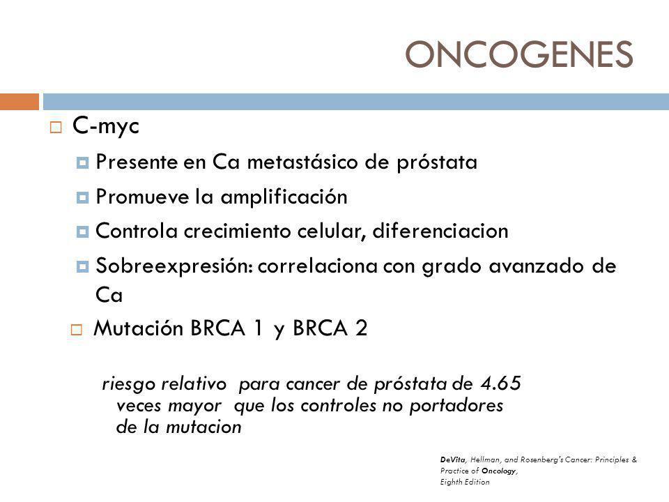 ONCOGENES C-myc Presente en Ca metastásico de próstata Promueve la amplificación Controla crecimiento celular, diferenciacion Sobreexpresión: correlaciona con grado avanzado de Ca Mutación BRCA 1 y BRCA 2 riesgo relativo para cancer de próstata de 4.65 veces mayor que los controles no portadores de la mutacion DeVita, Hellman, and Rosenberg s Cancer: Principles & Practice of Oncology, Eighth Edition
