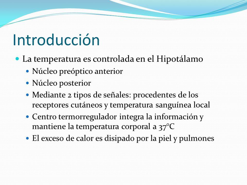 Introducción La temperatura es controlada en el Hipotálamo Núcleo preóptico anterior Núcleo posterior Mediante 2 tipos de señales: procedentes de los