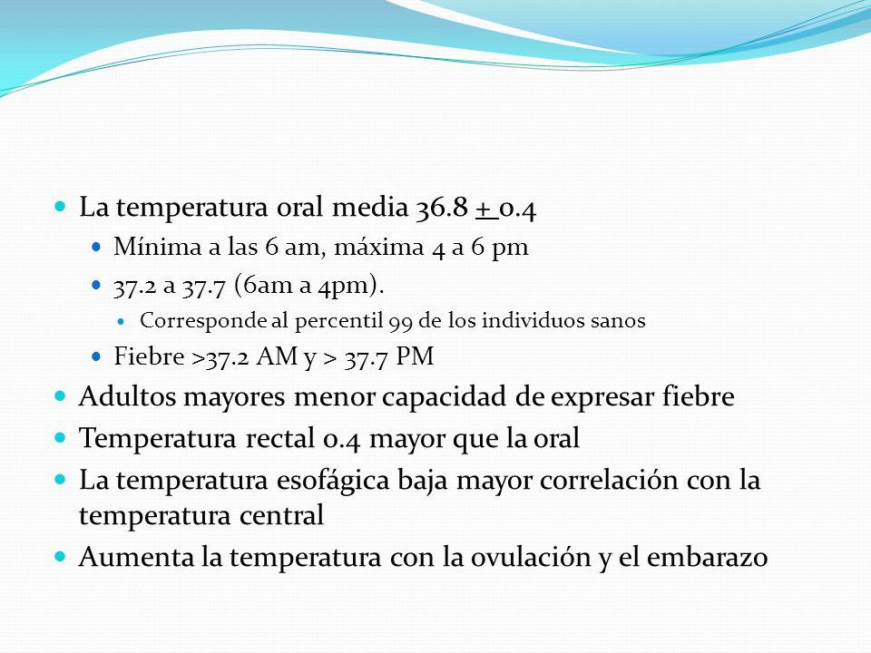La temperatura oral media 36.8 + 0.4 Mínima a las 6 am, máxima 4 a 6 pm 37.2 a 37.7 (6am a 4pm). Corresponde al percentil 99 de los individuos sanos F