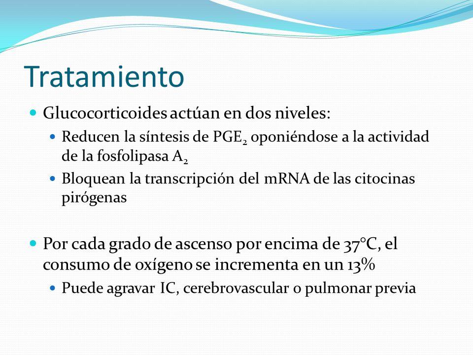 Tratamiento Glucocorticoides actúan en dos niveles: Reducen la síntesis de PGE 2 oponiéndose a la actividad de la fosfolipasa A 2 Bloquean la transcri