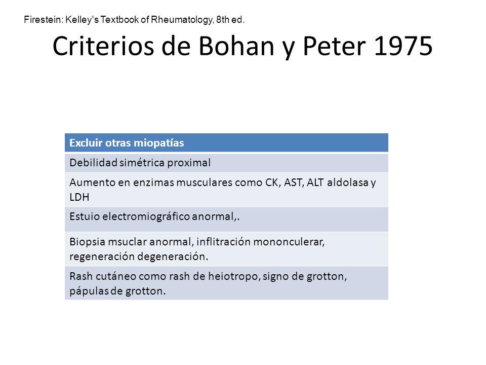Criterios de Bohan y Peter 1975 Excluir otras miopatías Debilidad simétrica proximal Aumento en enzimas musculares como CK, AST, ALT aldolasa y LDH Es