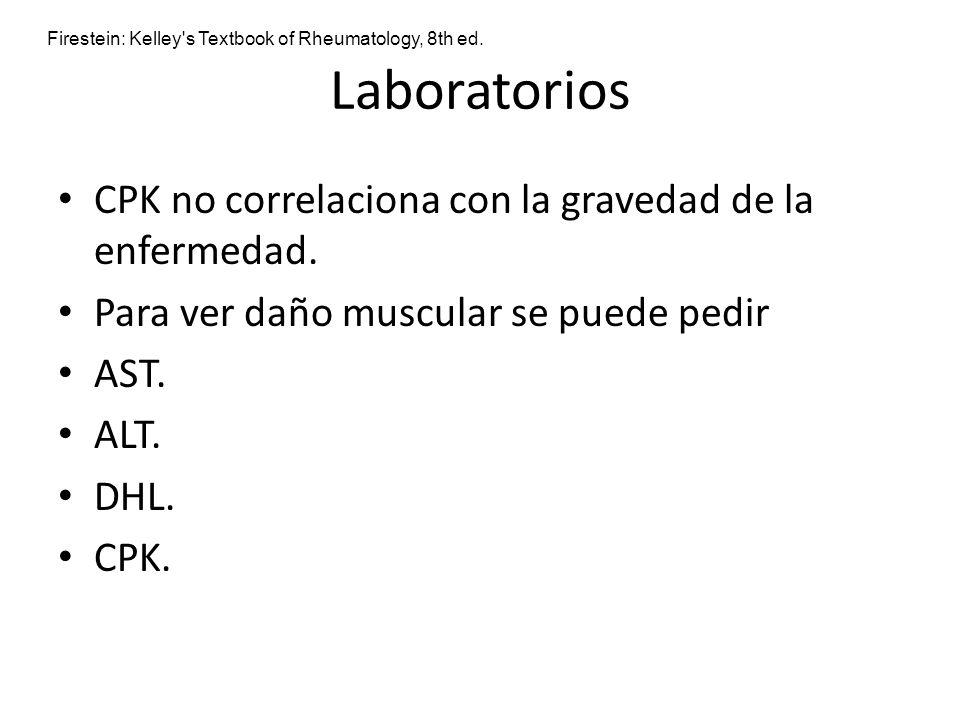 Laboratorios CPK no correlaciona con la gravedad de la enfermedad. Para ver daño muscular se puede pedir AST. ALT. DHL. CPK. Firestein: Kelley's Textb