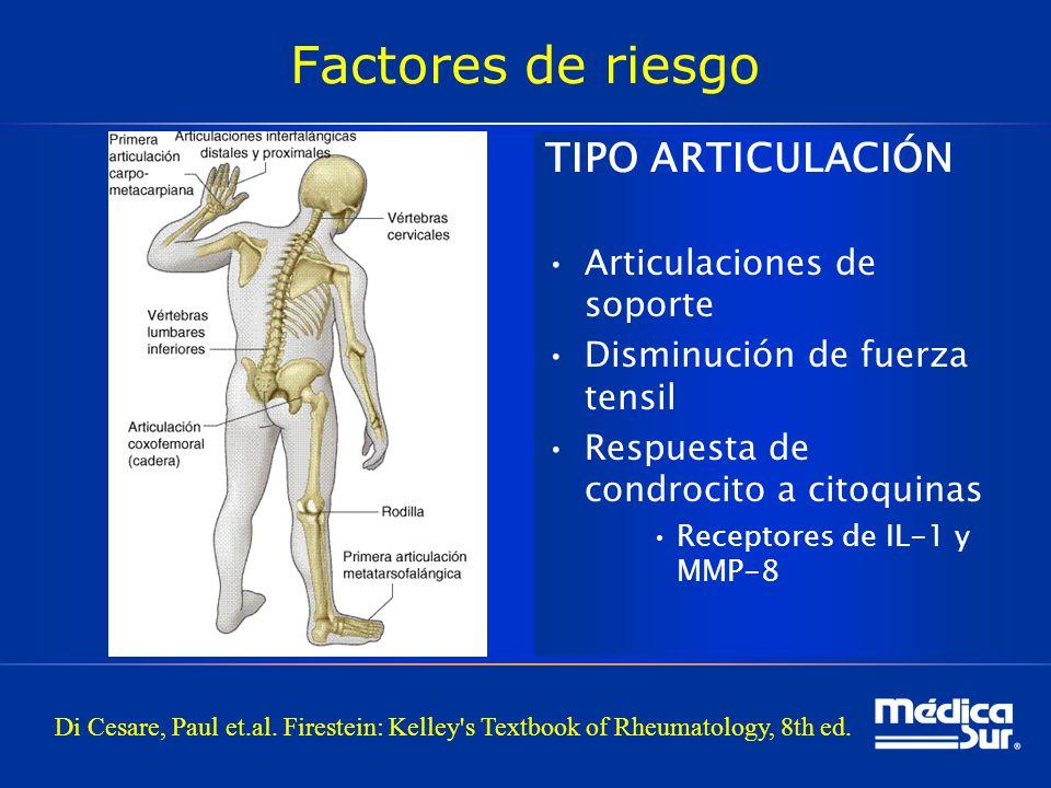 Factores de riesgo TIPO ARTICULACIÓN Articulaciones de soporte Disminución de fuerza tensil Respuesta de condrocito a citoquinas Receptores de IL-1 y MMP-8 Di Cesare, Paul et.al.