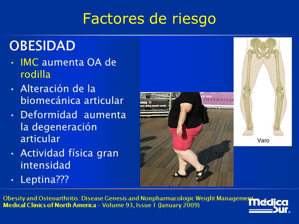 Factores de riesgo OBESIDAD IMC aumenta OA de rodilla Alteración de la biomecánica articular Deformidad aumenta la degeneración articular Actividad física gran intensidad Leptina??.