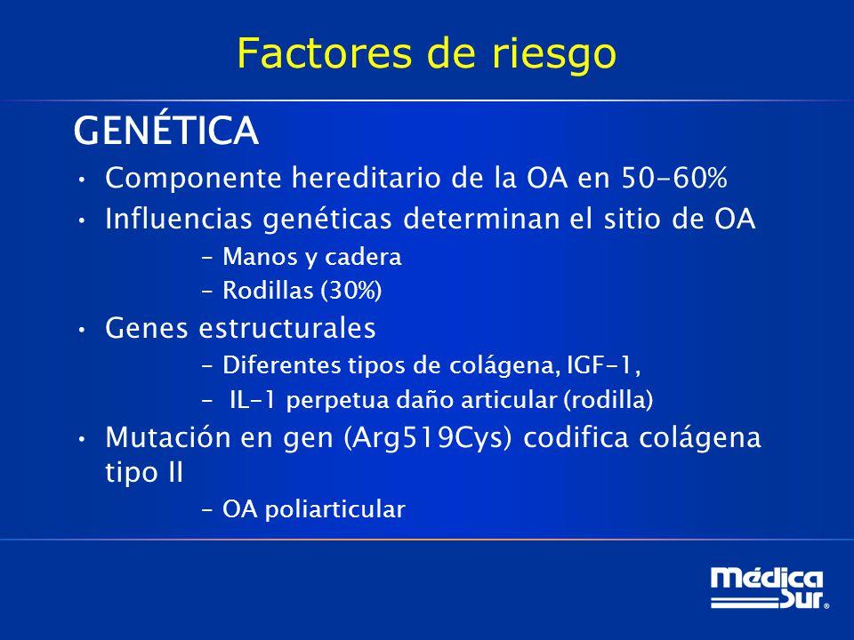 Factores de riesgo GENÉTICA Componente hereditario de la OA en 50-60% Influencias genéticas determinan el sitio de OA –Manos y cadera –Rodillas (30%) Genes estructurales –Diferentes tipos de colágena, IGF-1, – IL-1 perpetua daño articular (rodilla) Mutación en gen (Arg519Cys) codifica colágena tipo II –OA poliarticular