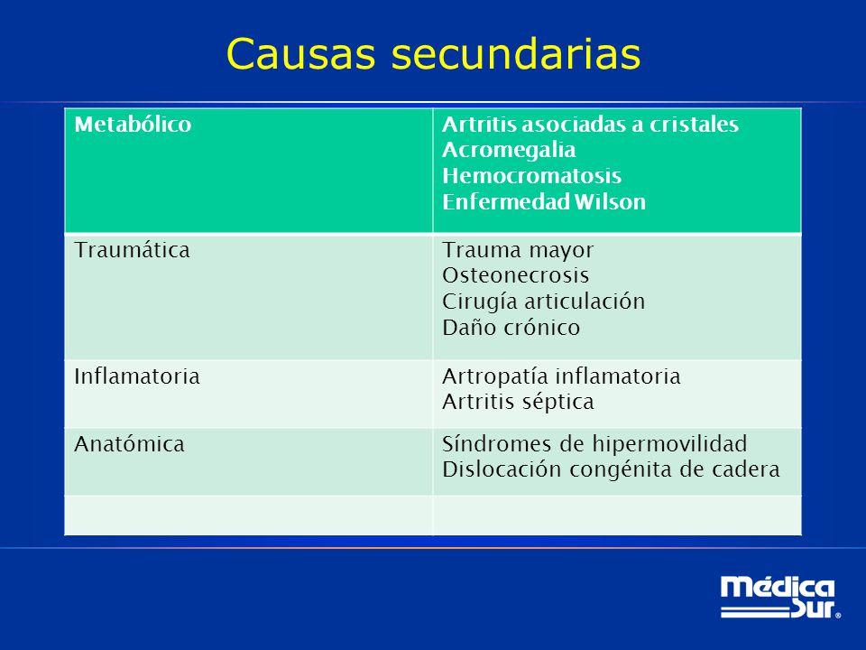 Causas secundarias MetabólicoArtritis asociadas a cristales Acromegalia Hemocromatosis Enfermedad Wilson TraumáticaTrauma mayor Osteonecrosis Cirugía articulación Daño crónico InflamatoriaArtropatía inflamatoria Artritis séptica AnatómicaSíndromes de hipermovilidad Dislocación congénita de cadera