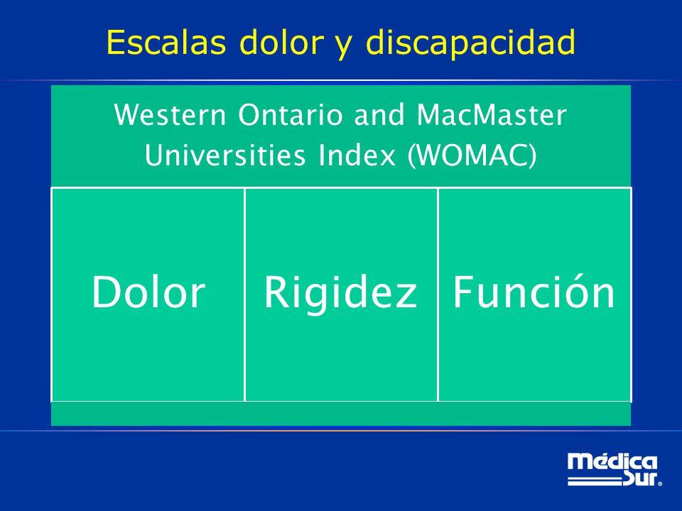 Escalas dolor y discapacidad Western Ontario and MacMaster Universities Index (WOMAC) DolorRigidezFunción