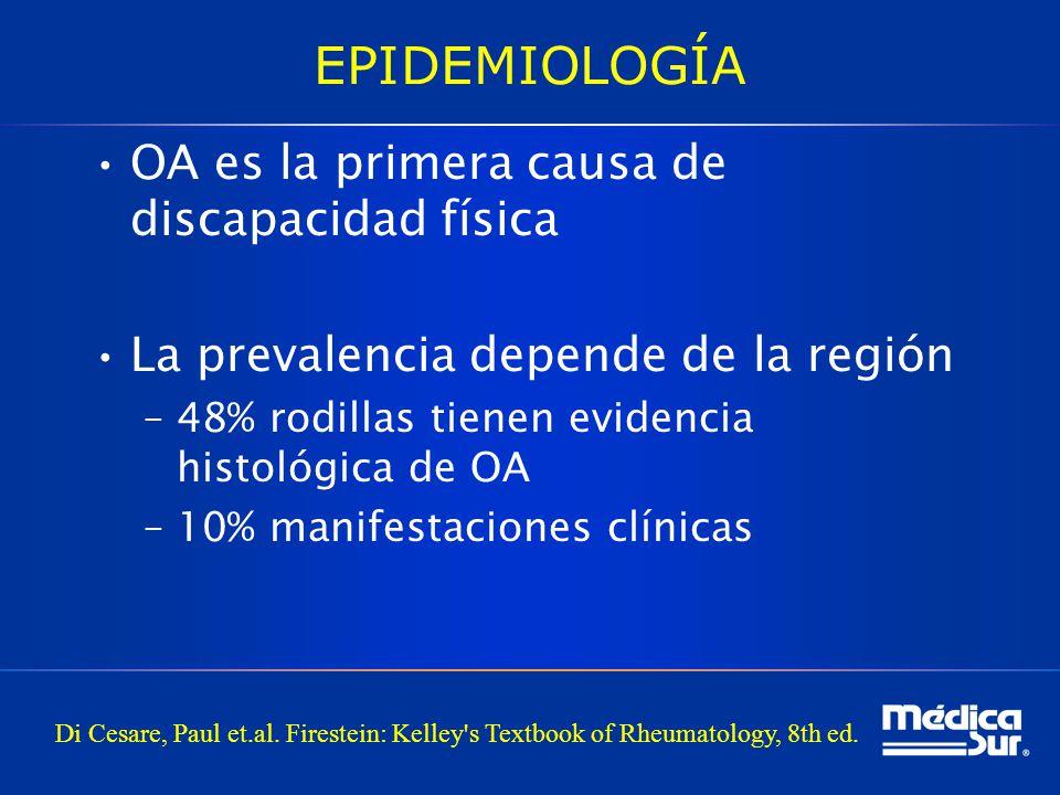 EPIDEMIOLOGÍA OA es la primera causa de discapacidad física La prevalencia depende de la región –48% rodillas tienen evidencia histológica de OA –10% manifestaciones clínicas Di Cesare, Paul et.al.
