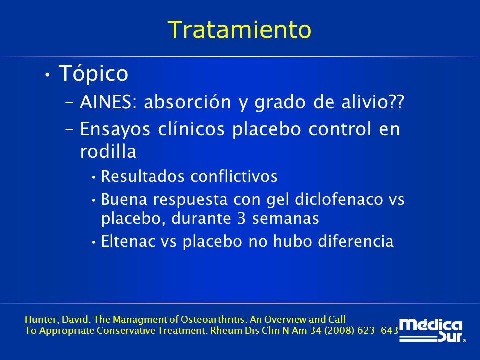 Tratamiento Tópico –AINES: absorción y grado de alivio?.