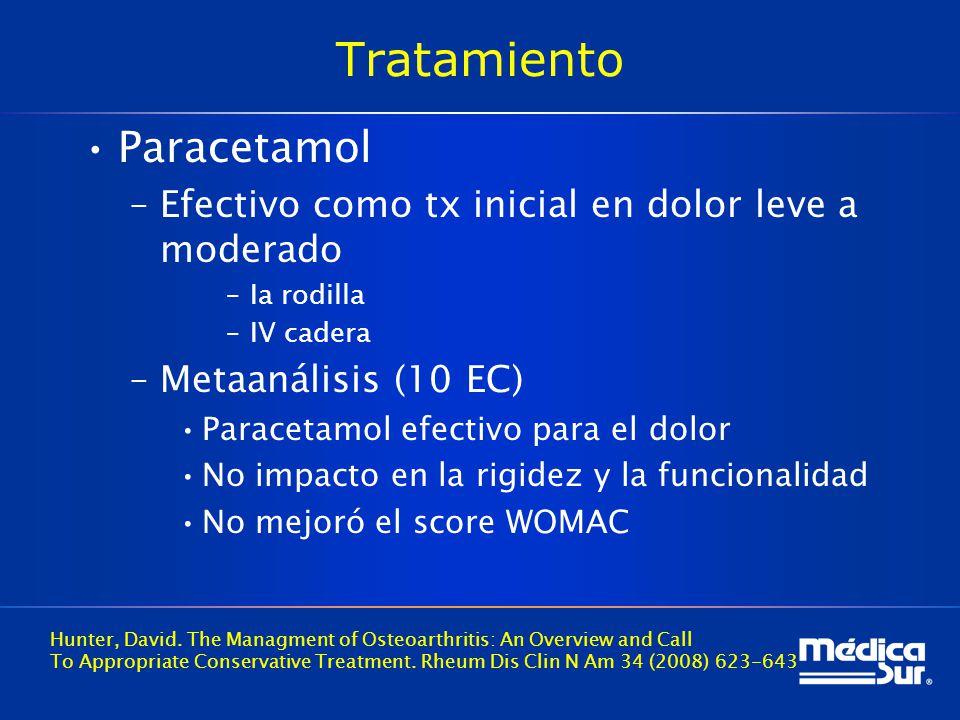 Tratamiento Paracetamol –Efectivo como tx inicial en dolor leve a moderado –Ia rodilla –IV cadera –Metaanálisis (10 EC) Paracetamol efectivo para el dolor No impacto en la rigidez y la funcionalidad No mejoró el score WOMAC Hunter, David.