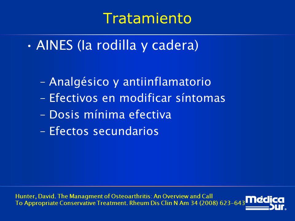 Tratamiento AINES (Ia rodilla y cadera) –Analgésico y antiinflamatorio –Efectivos en modificar síntomas –Dosis mínima efectiva –Efectos secundarios Hunter, David.