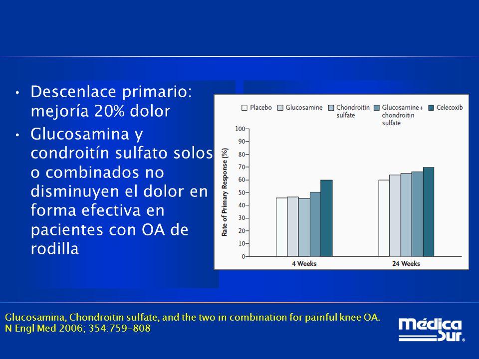 Descenlace primario: mejoría 20% dolor Glucosamina y condroitín sulfato solos o combinados no disminuyen el dolor en forma efectiva en pacientes con OA de rodilla Glucosamina, Chondroitin sulfate, and the two in combination for painful knee OA.
