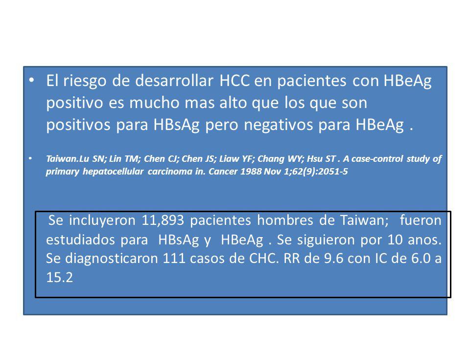 HBV GENOMA MICRODELECIONES TERT PDGFRb MAPK 1