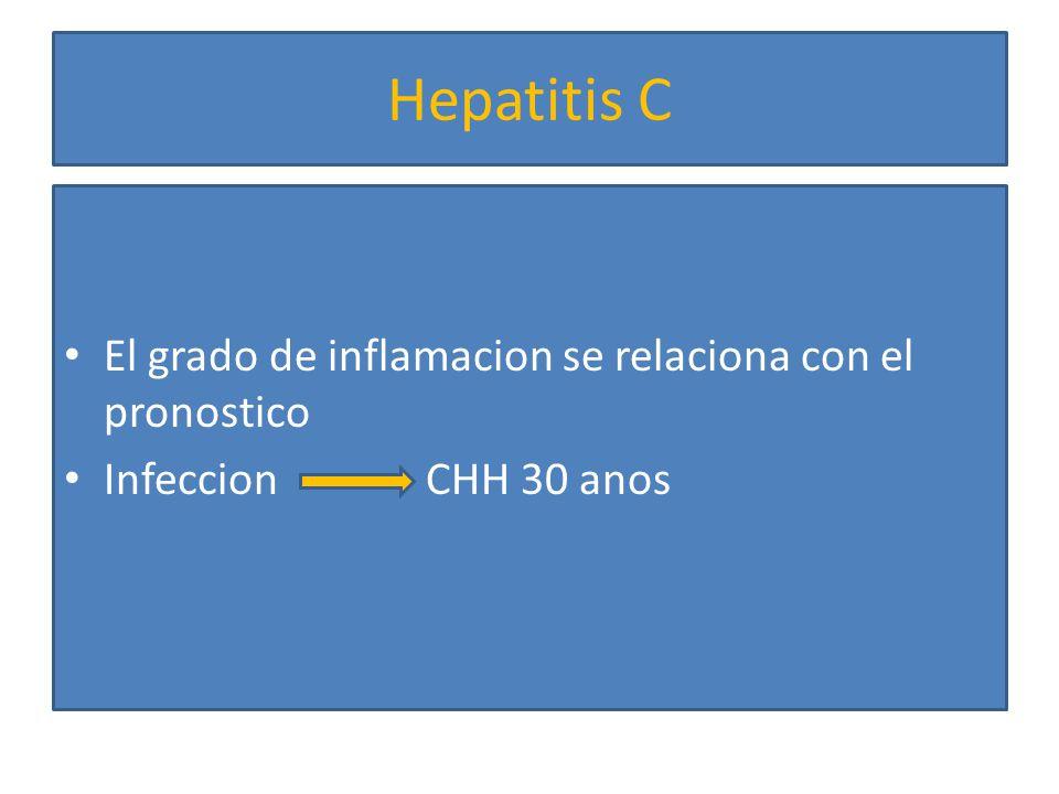 Carcinogenesis de HCV HCV PROT CORE NS5A PROT PROT E1/E2 RE CARCINOGENESIS I MAPK PROL.