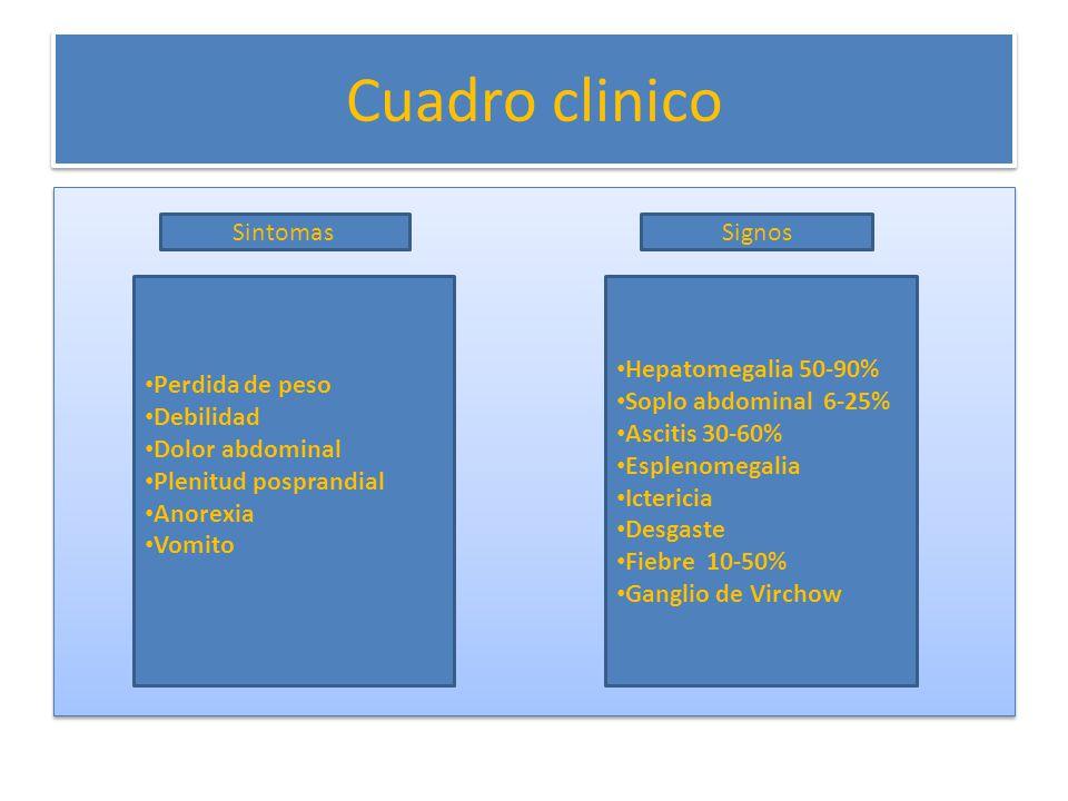 Cuadro Clinico Astenia, adinamia, anorexia y perdida de peso en un paciente con hepatopatia