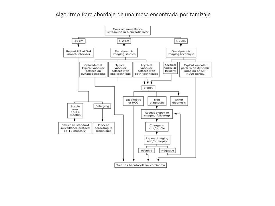 Estadificacion Multiples sistemas de estadificacion El mas comun es el AJCC/TNM