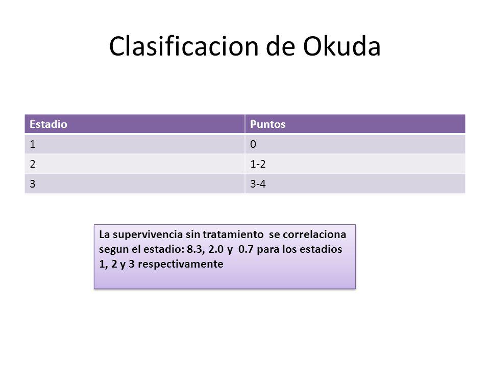 CLIP Programa Italiano para el HCC La supervivencia es de 33, 22,9,7 y 3 para categorias 0,1,2,3,4 y 6