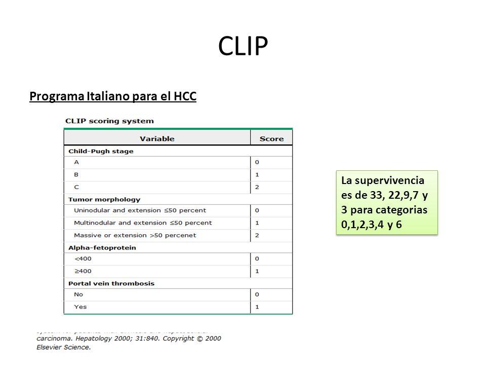 BCLC Clinic de Barcelona Es la que recomienda la asociacion Americana para el estudio de las enfermedades del Higado BCLC tiene la mayor fuerza predicitiva de supervivencia Hepatology 2005 Apr;41(4):707-16