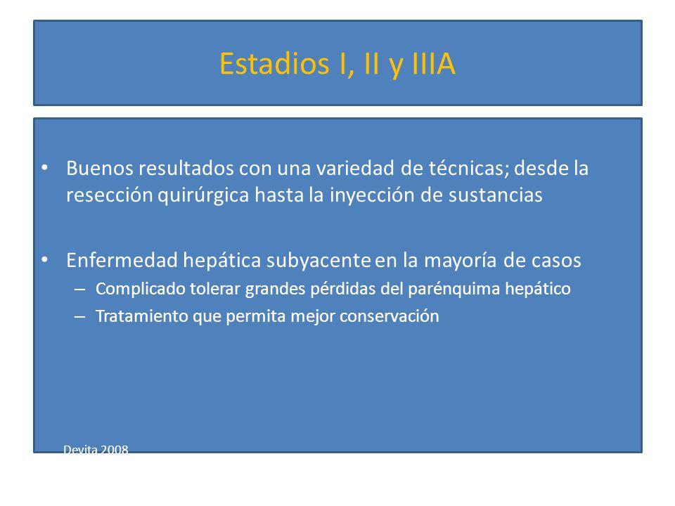 Hepatectomía parcial Tratamiento curativo óptimo en estadios tempranos – Localizado, sin evidencia de invasión vascular – Función hepática conservada – Sin hipertensión portal En paises de alta incidencia, sólo 10-15% son candidatos a resección con intento curativo Hepatology 1997; 25:259 Am J Surg 1995; 169:28 Devita 8th ed, 2008