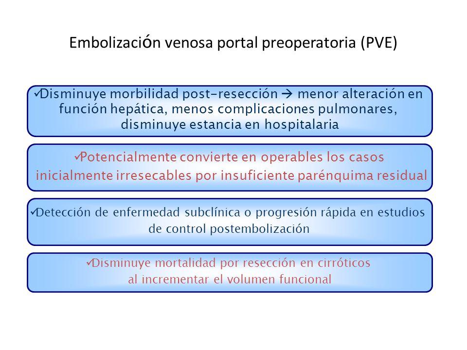 Embolizaci ó n venosa portal preoperatoria (PVE) Crecimiento acelerado del tumor post-PVE?.