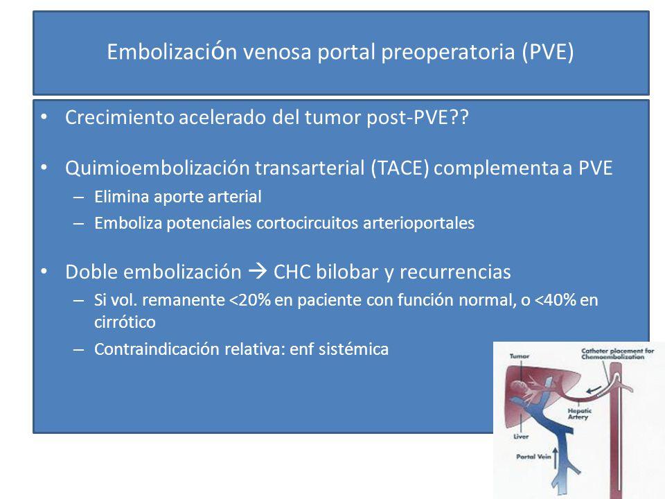 Pronóstico Supervivencia Supervivencia Estadio I (T1) – 55% Estadio II (T2) – 37% Estadio III (T3a, T3b, T4) – 16% Factores de mal pronostico – Tamaño tumoral >5cm – Margen quirúrgico con tumor – Invasión vascular – Ausencia de capsula tumoral – AFP preoperatorio > 10,000ng/ml – Tumor mal diferenciado Devita 8 th ed.