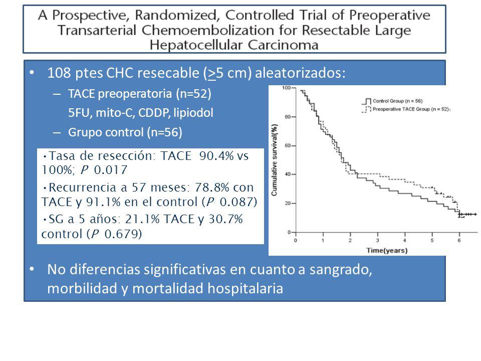 Adyuvancia: QT Poca eficacia de quimioterapia convencional en CHC Metaanálisis con 108 pacientes (3 estudios aleatorizados) no mostró beneficio en SG o SLE, con aumento en mortalidad en pacientes cirróticos Cancer 2001; 91:2378 Cirróticos En pacientes con cirrosis, QT adyuvante se asoció a peor SLE (P = 0.0376) y SG (P = 0.0077) QT: Epirrubicina, UFT