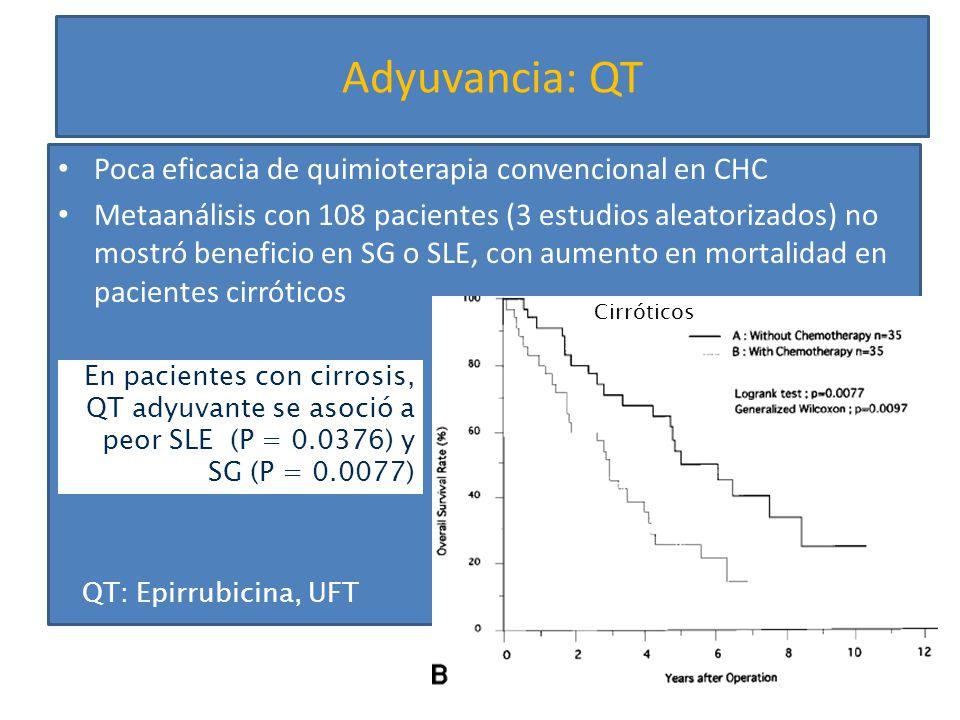 Adyuvancia: terapias blanco Sorafenib, pequeña molécula inhibidora de multicinasa (Raf kinasa, VEGFR) Estudio SHARP lo estableció como estándar en monoterapia del CHC avanzado Sorafenib.
