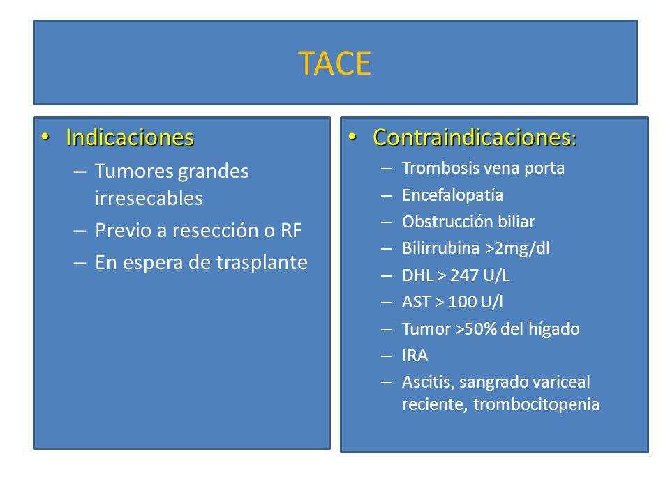 Quimioterapia adyuvante No existe un beneficio en la SG Doxorrubicina es el que mejores resultados ha demostrado