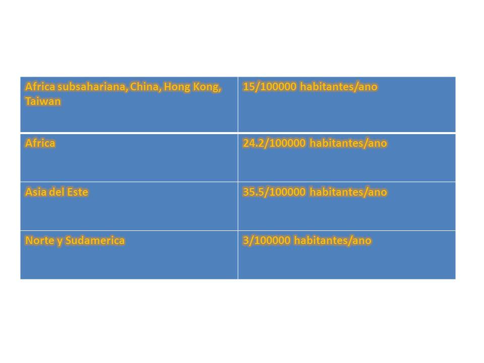 FACTORES DE RIESGO Hepatitis B Hepatitis C Hemocromatosis Willson Cirrosis