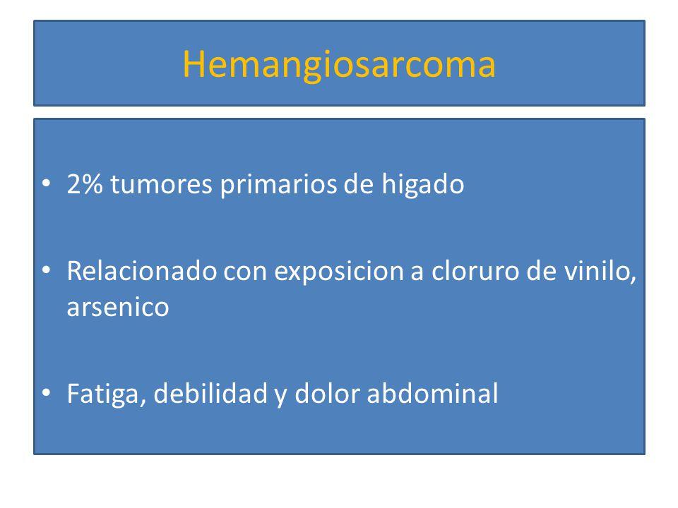 Hemangiosarcoma TAC imagen que refuerza con el medio de contraste Mal pronostico por baja resectabilidad Muerte por falla hepatica o hemorragia secundaria a ruptura