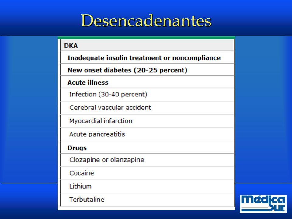 Desencadenantes Diabetes Care 2001; 24:131.