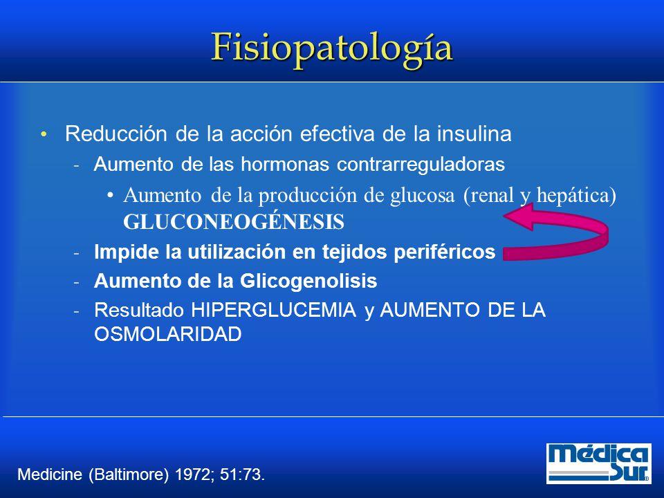 Fisiopatología En el EH la glucosa puede exceder 1000mg/dL, mientras que CD no pasa de 800mg/dL Mayor glucosuria en EH  Depleción intravascular Medicine (Baltimore) 1972; 51:73.
