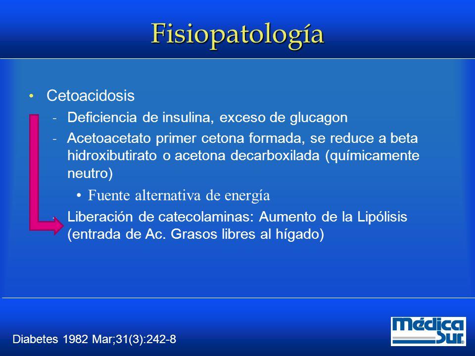 Fisiopatología Cetoacidosis  Ac.