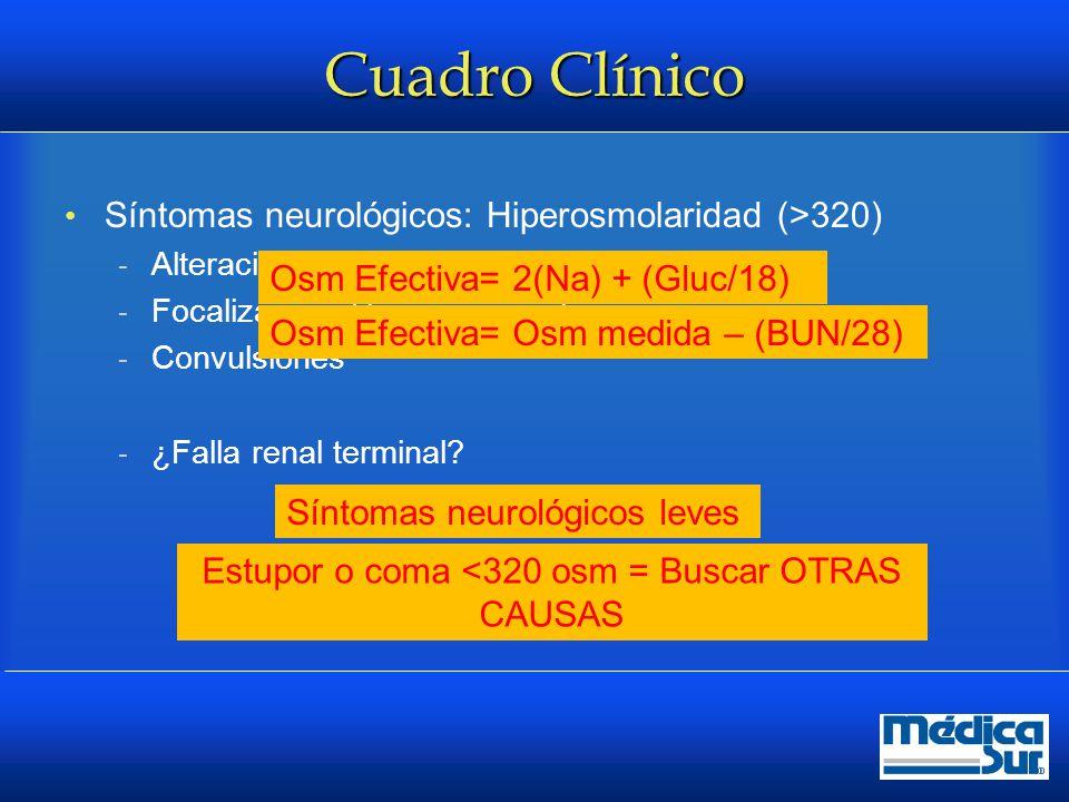 Cuadro Clínico Dolor Abdominal  Nausea, vomito y dolor abdominal  Más frecuente en niños que en adultos  Infrecuente en EH  Asociado a la severidad de la acidosis 86% con HCO3 <5 mEq/L  No correlaciona con la hiperglucemia y la deshidratación  Causas: disminución del vaciamiento gástrico e íleo (ACIDOSIS y DESEQUILIBRIO ELECTROLÍTICO) J Crit Care 2002 Mar;17(1):63-7